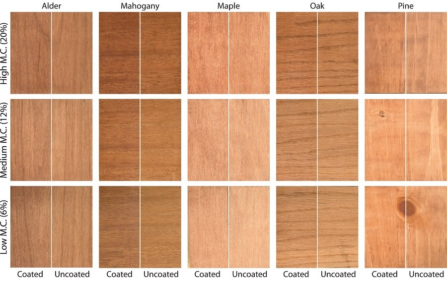Learning about the different types of stains, how they work with different woods and safety precautions is an essential woodworking basic.