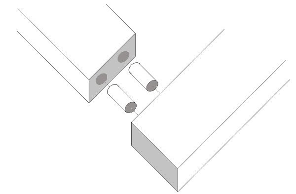 This is a diagram of a butt joint!