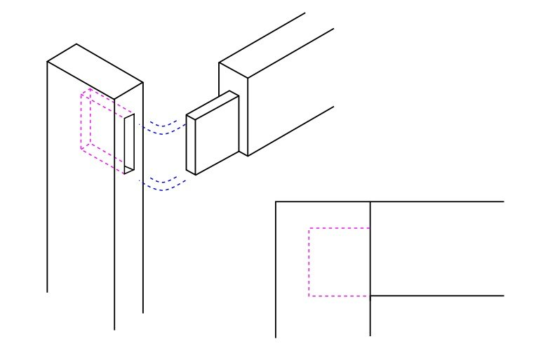 A picture diagram of the stub tenon joint.